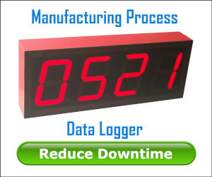 Production Process Accounting